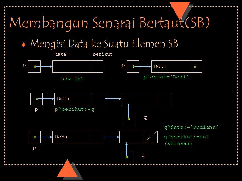  Mengisi Data ke Suatu Elemen SB Membangun Senarai Bertaut(SB) data berikut p Dodi p new (p) p^data:='Dodi' Dodi pp^berikut:=q q Dodi p q^data:='Sudi