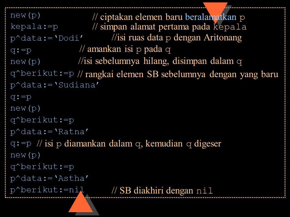 new(p) kepala:=p p^data:='Dodi' q:=p new(p) q^berikut:=p p^data:='Sudiana' q:=p new(p) q^berikut:=p p^data:='Ratna' q:=p new(p) q^berikut:=p p^data:='Astha' p^berikut:=nil // simpan alamat pertama pada kepala // amankan isi p pada q // rangkai elemen SB sebelumnya dengan yang baru // isi p diamankan dalam q, kemudian q digeser // SB diakhiri dengan nil // ciptakan elemen baru beralamatkan p //isi ruas data p dengan Aritonang //isi sebelumnya hilang, disimpan dalam q
