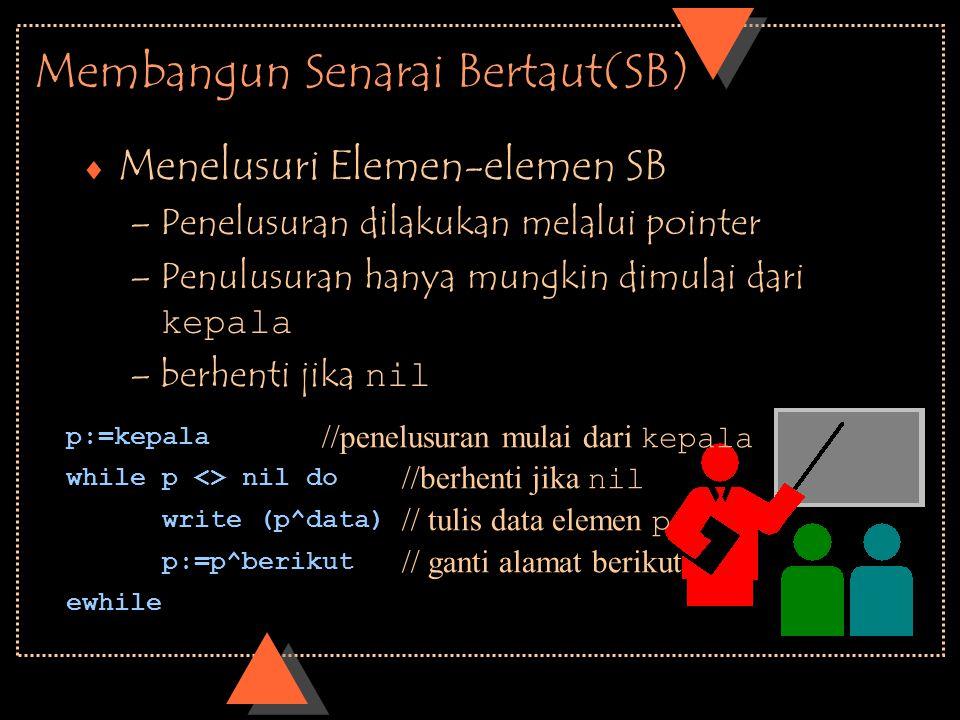 Membangun Senarai Bertaut(SB)  Menelusuri Elemen-elemen SB –Penelusuran dilakukan melalui pointer –Penulusuran hanya mungkin dimulai dari kepala –ber