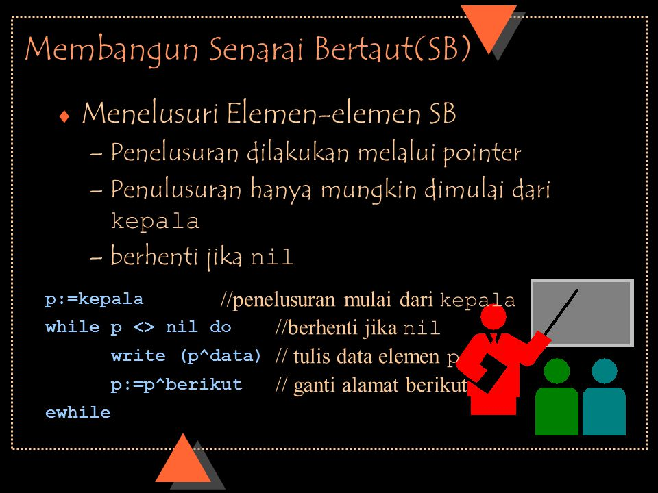 Membangun Senarai Bertaut(SB)  Menelusuri Elemen-elemen SB –Penelusuran dilakukan melalui pointer –Penulusuran hanya mungkin dimulai dari kepala –berhenti jika nil p:=kepala while p <> nil do write (p^data) p:=p^berikut ewhile //penelusuran mulai dari kepala //berhenti jika nil // tulis data elemen p // ganti alamat berikut