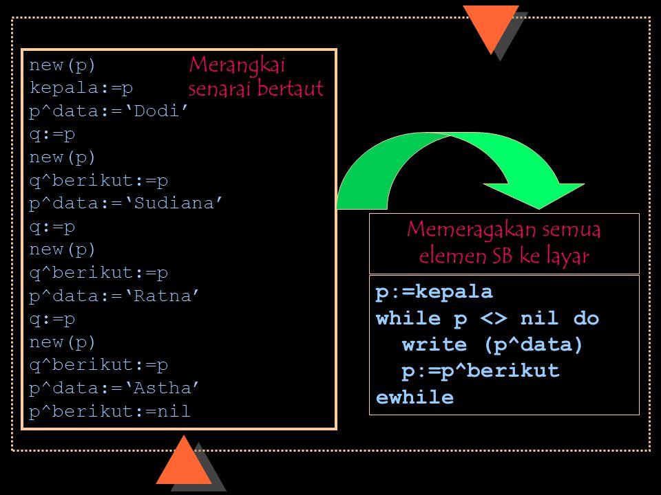 new(p) kepala:=p p^data:='Dodi' q:=p new(p) q^berikut:=p p^data:='Sudiana' q:=p new(p) q^berikut:=p p^data:='Ratna' q:=p new(p) q^berikut:=p p^data:='Astha' p^berikut:=nil Merangkai senarai bertaut p:=kepala while p <> nil do write (p^data) p:=p^berikut ewhile Memeragakan semua elemen SB ke layar
