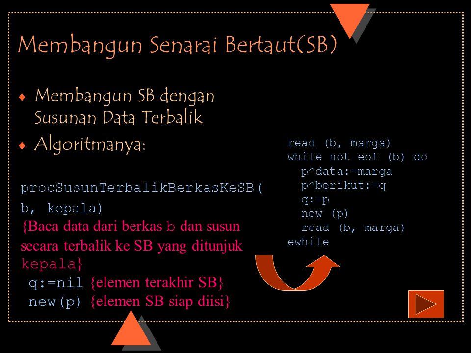Membangun Senarai Bertaut(SB)  Membangun SB dengan Susunan Data Terbalik  Algoritmanya: read (b, marga) while not eof (b) do p^data:=marga p^berikut