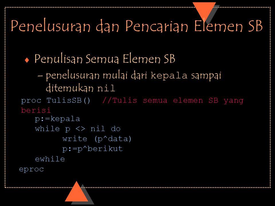 Penelusuran dan Pencarian Elemen SB  Penulisan Semua Elemen SB –penelusuran mulai dari kepala sampai ditemukan nil p:=kepala while p <> nil do write