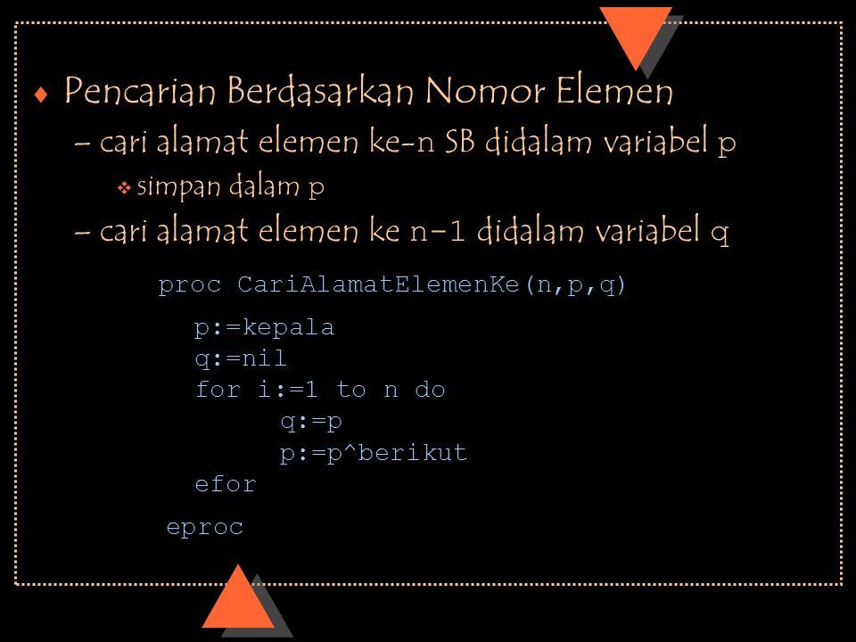  Pencarian Berdasarkan Nomor Elemen –cari alamat elemen ke- n SB didalam variabel p  simpan dalam p –cari alamat elemen ke n-1 didalam variabel q p:=kepala q:=nil for i:=1 to n do q:=p p:=p^berikut efor proc CariAlamatElemenKe(n,p,q) eproc
