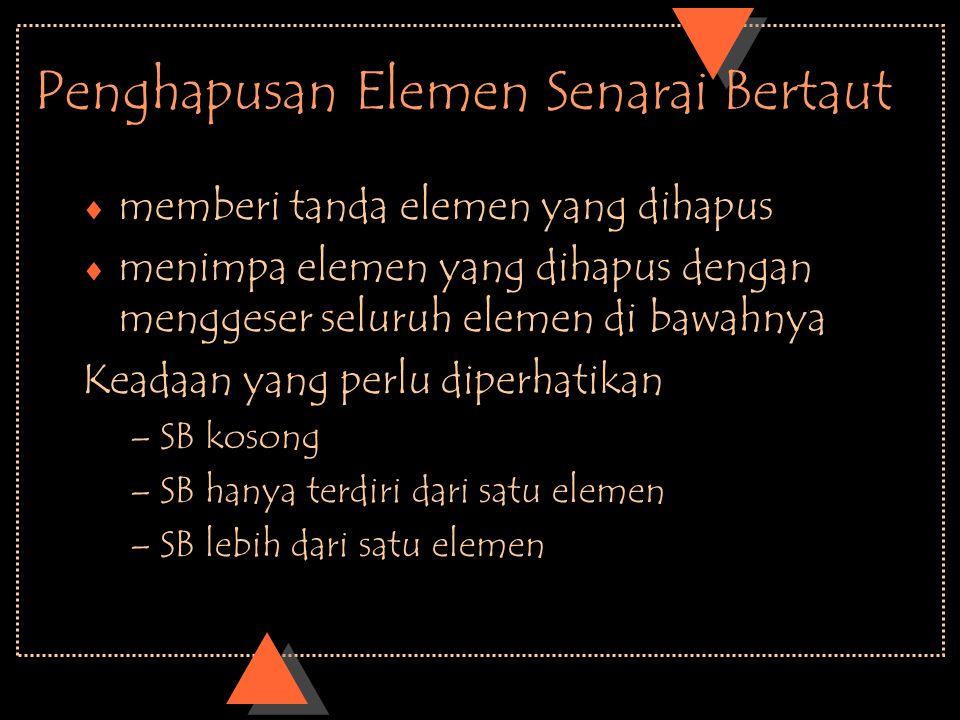Penghapusan Elemen Senarai Bertaut  memberi tanda elemen yang dihapus  menimpa elemen yang dihapus dengan menggeser seluruh elemen di bawahnya Keadaan yang perlu diperhatikan –SB kosong –SB hanya terdiri dari satu elemen –SB lebih dari satu elemen