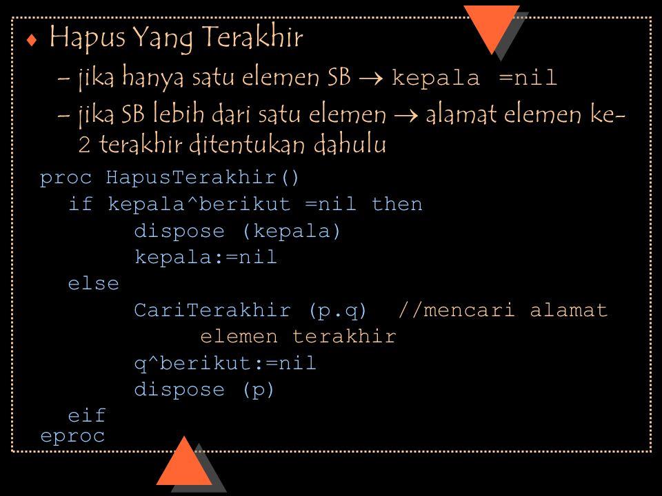  Hapus Yang Terakhir –jika hanya satu elemen SB  kepala =nil –jika SB lebih dari satu elemen  alamat elemen ke- 2 terakhir ditentukan dahulu if kepala^berikut =nil then dispose (kepala) kepala:=nil else CariTerakhir (p.q) //mencari alamat elemen terakhir q^berikut:=nil dispose (p) eif proc HapusTerakhir() eproc