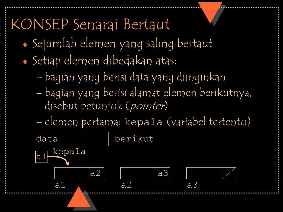 Membangun Senarai Bertaut (SB)  Membangun SB dengan data dari berkas –isi berkas disimpan dalam senarai bertaut dan –urutan dalam berkas =urutan dalam senarai bertaut  Algoritmanya: membaca berkas dan menyimpan ke SB yang ditunjuk kepala Algoritma progBacaBerkasKeSB(b, kepala) new(p) kepala:=p read (b, marga) while not eof (b) do p^data:=marga q:=p new (p) q^berikut:=p read (b, marga) ewhile