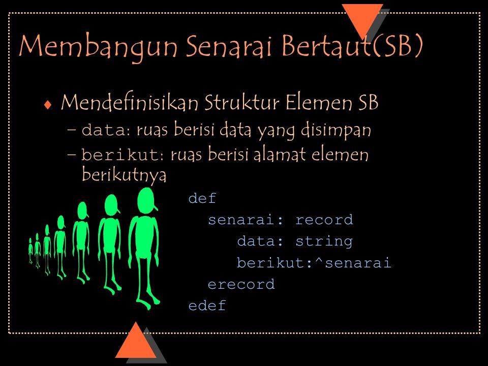 Membangun Senarai Bertaut(SB)  Mendefinisikan Struktur Elemen SB –data : ruas berisi data yang disimpan –berikut : ruas berisi alamat elemen berikutnya def senarai: record data: string berikut:^senarai erecord edef