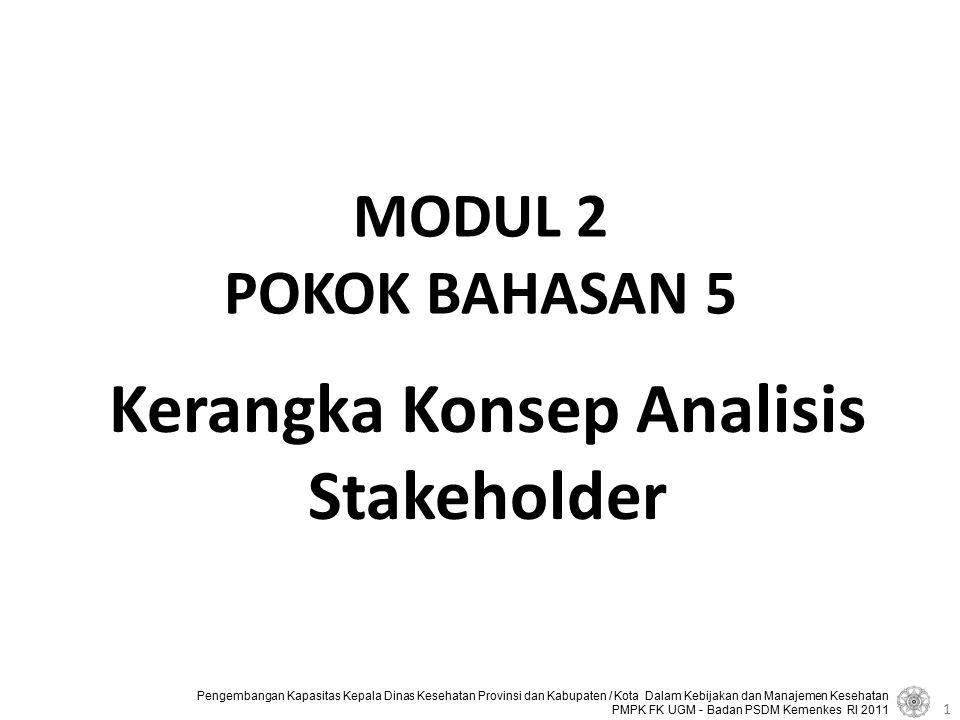 Pengembangan Kapasitas Kepala Dinas Kesehatan Provinsi dan Kabupaten / Kota Dalam Kebijakan dan Manajemen Kesehatan PMPK FK UGM - Badan PSDM Kemenkes RI 2011 Tujuan Pembelajaran Memahami mengenai konflik kepentingan antar stakeholder dalam policy 2