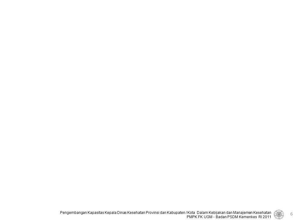 Pengembangan Kapasitas Kepala Dinas Kesehatan Provinsi dan Kabupaten / Kota Dalam Kebijakan dan Manajemen Kesehatan PMPK FK UGM - Badan PSDM Kemenkes RI 2011 MODUL 2 POKOK BAHASAN 5 Aplikasi analisis stakeholder dalam melakukan reformasi sektor kesehatan 7
