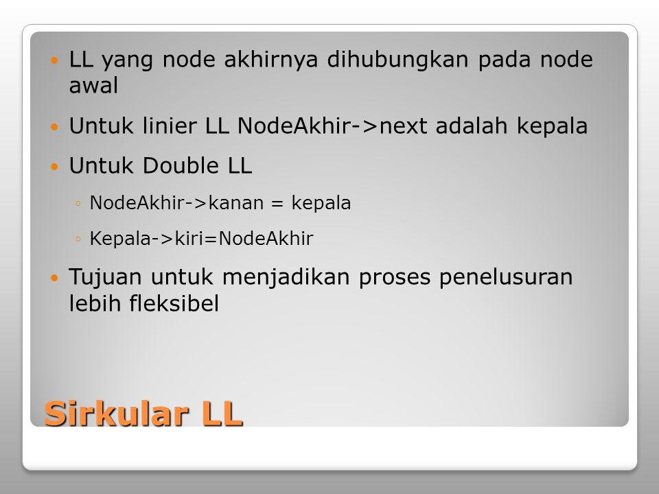 Sirkular LL LL yang node akhirnya dihubungkan pada node awal Untuk linier LL NodeAkhir->next adalah kepala Untuk Double LL ◦NodeAkhir->kanan = kepala ◦Kepala->kiri=NodeAkhir Tujuan untuk menjadikan proses penelusuran lebih fleksibel