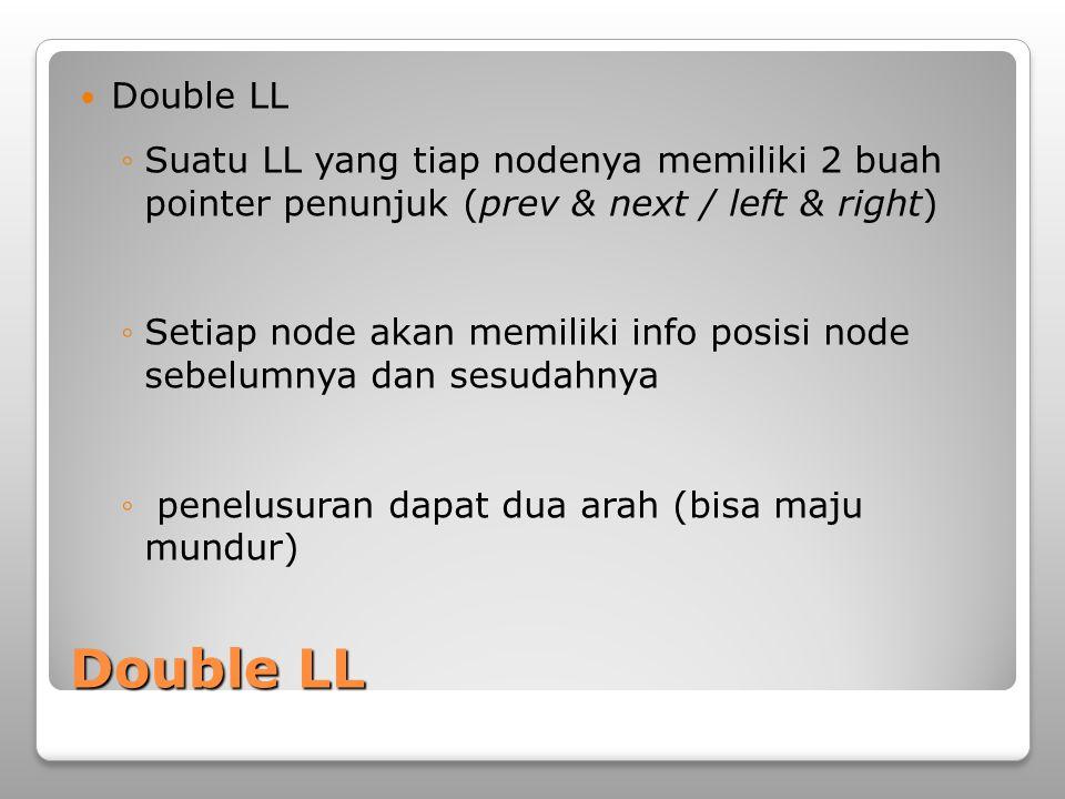 Double LL ◦Suatu LL yang tiap nodenya memiliki 2 buah pointer penunjuk (prev & next / left & right) ◦Setiap node akan memiliki info posisi node sebelumnya dan sesudahnya ◦ penelusuran dapat dua arah (bisa maju mundur)