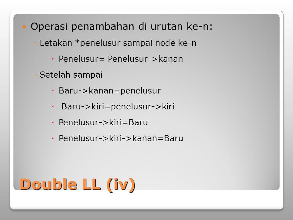 Double LL (iv) Operasi penambahan di urutan ke-n: ◦Letakan *penelusur sampai node ke-n  Penelusur= Penelusur->kanan ◦Setelah sampai  Baru->kanan=penelusur  Baru->kiri=penelusur->kiri  Penelusur->kiri=Baru  Penelusur->kiri->kanan=Baru