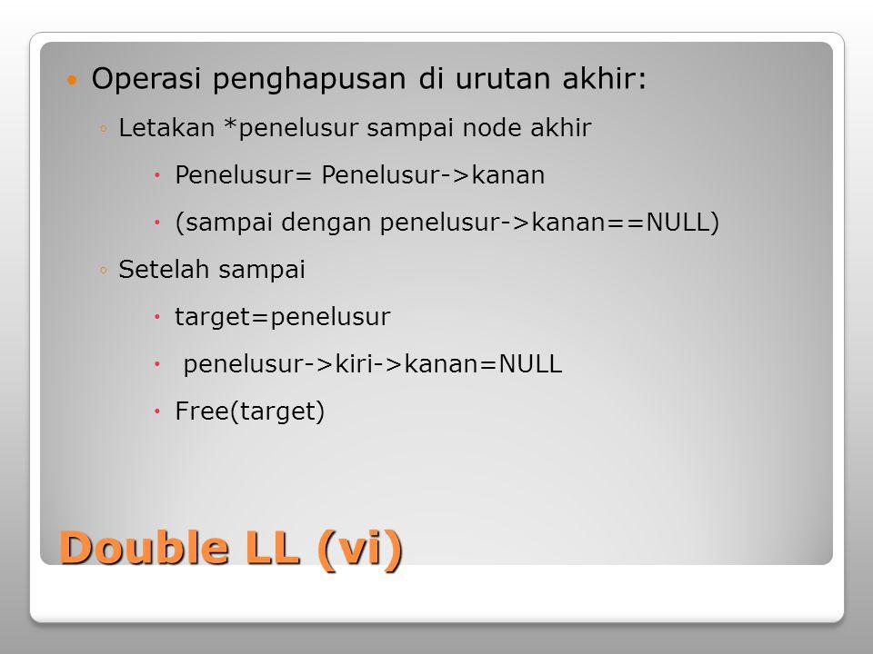 Double LL (vi) Operasi penghapusan di urutan akhir: ◦Letakan *penelusur sampai node akhir  Penelusur= Penelusur->kanan  (sampai dengan penelusur->kanan==NULL) ◦Setelah sampai  target=penelusur  penelusur->kiri->kanan=NULL  Free(target)