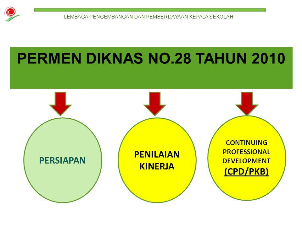 PERMEN DIKNAS NO.28 TAHUN 2010 LEMBAGA PENGEMBANGAN DAN PEMBERDAYAAN KEPALA SEKOLAH PERSIAPAN PENILAIAN KINERJA CONTINUING PROFESSIONAL DEVELOPMENT (CPD/PKB)