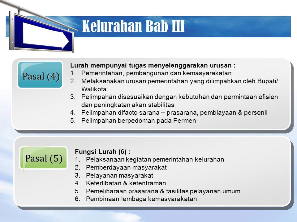 LOGO Kelurahan Bab III Pasal (4) Lurah mempunyai tugas menyelenggarakan urusan : 1.Pemerintahan, pembangunan dan kemasyarakatan 2.Melaksanakan urusan