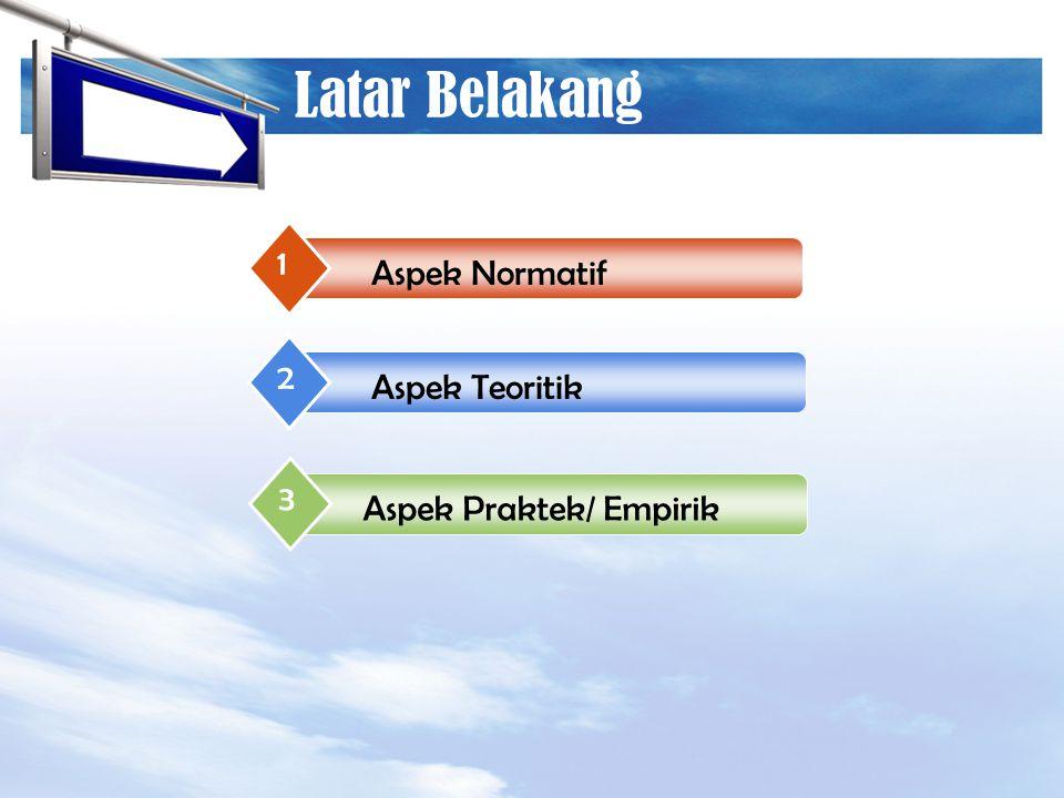 LOGO Latar Belakang Aspek Normatif 1 Aspek Teoritik 2 Aspek Praktek/ Empirik 3