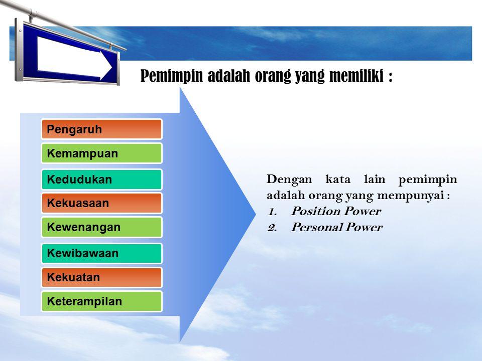 LOGO Pengaruh Kemampuan Kedudukan Dengan kata lain pemimpin adalah orang yang mempunyai : 1.Position Power 2.Personal Power Pemimpin adalah orang yang memiliki : Kekuasaan Kewenangan Kewibawaan Kekuatan Keterampilan