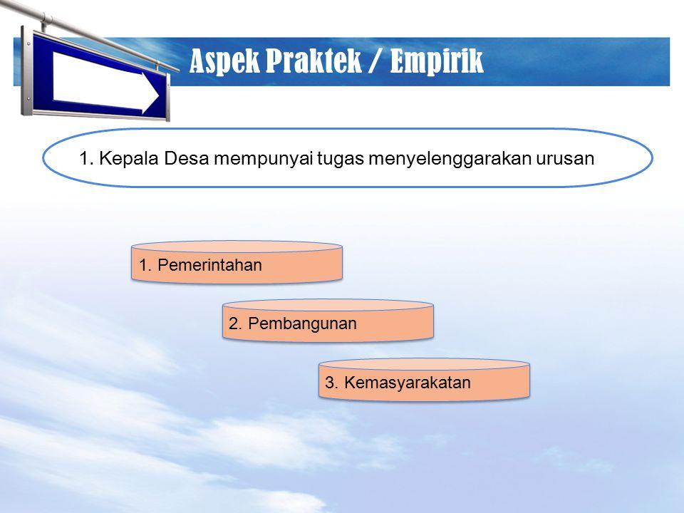 LOGO Aspek Praktek / Empirik 1. Kepala Desa mempunyai tugas menyelenggarakan urusan 1. Pemerintahan 2. Pembangunan 3. Kemasyarakatan