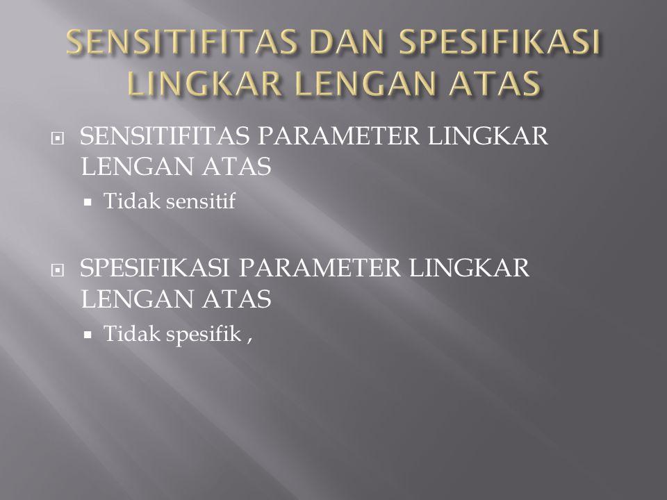  SENSITIFITAS PARAMETER LINGKAR LENGAN ATAS  Tidak sensitif  SPESIFIKASI PARAMETER LINGKAR LENGAN ATAS  Tidak spesifik,
