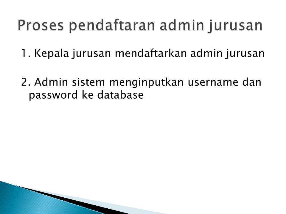 1. Kepala jurusan mendaftarkan admin jurusan 2. Admin sistem menginputkan username dan password ke database