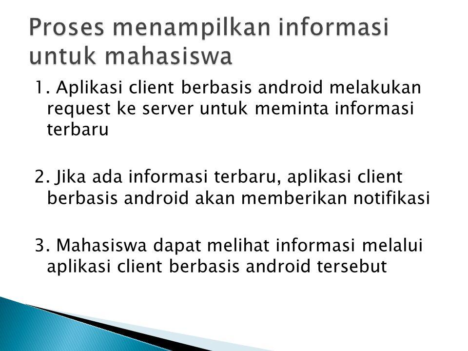 1. Aplikasi client berbasis android melakukan request ke server untuk meminta informasi terbaru 2. Jika ada informasi terbaru, aplikasi client berbasi