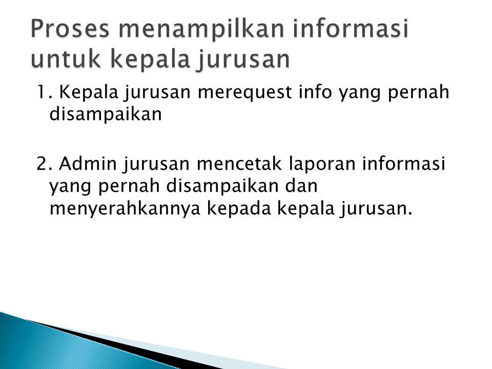 1. Kepala jurusan merequest info yang pernah disampaikan 2. Admin jurusan mencetak laporan informasi yang pernah disampaikan dan menyerahkannya kepada