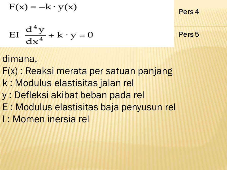 Pers 4 Pers 5 dimana, F(x) : Reaksi merata per satuan panjang k : Modulus elastisitas jalan rel y : Defleksi akibat beban pada rel E : Modulus elastis