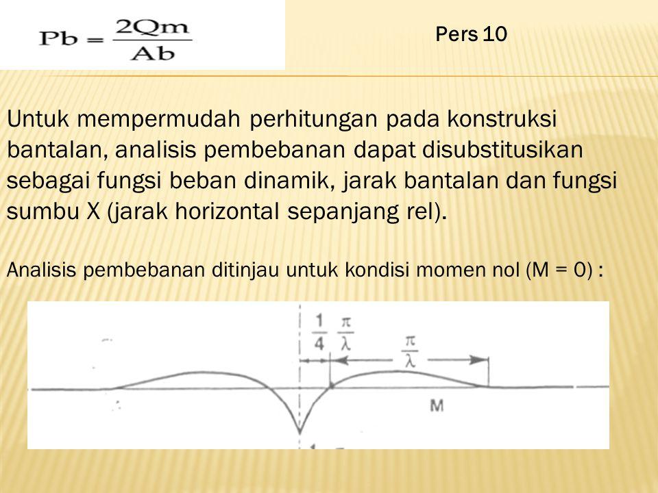 Pers 10 Untuk mempermudah perhitungan pada konstruksi bantalan, analisis pembebanan dapat disubstitusikan sebagai fungsi beban dinamik, jarak bantalan
