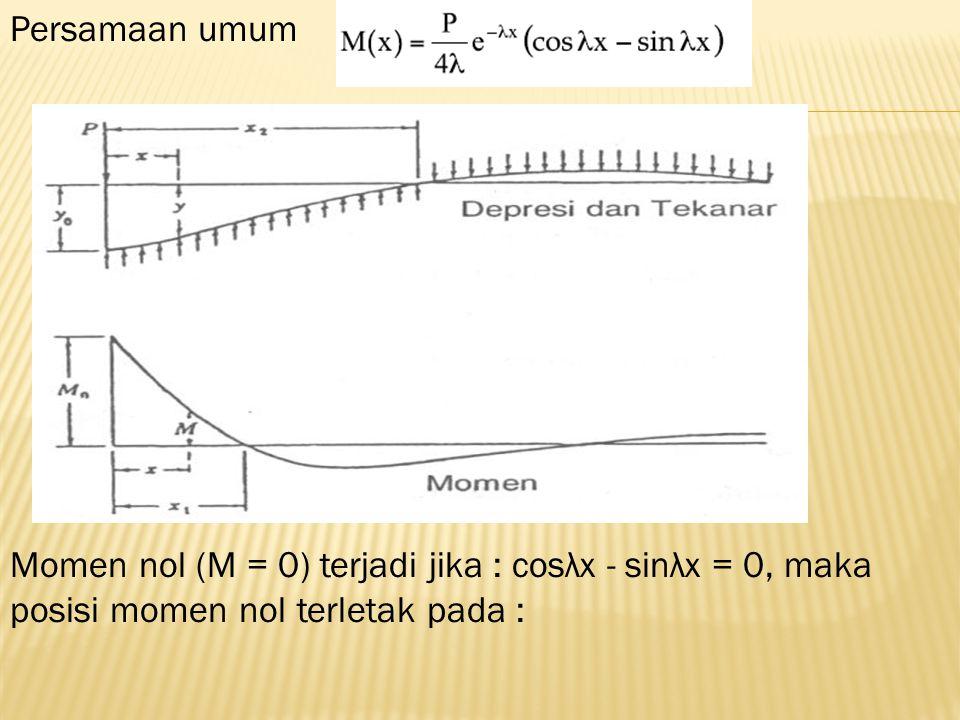Persamaan umum Momen nol (M = 0) terjadi jika : cosλx - sinλx = 0, maka posisi momen nol terletak pada :