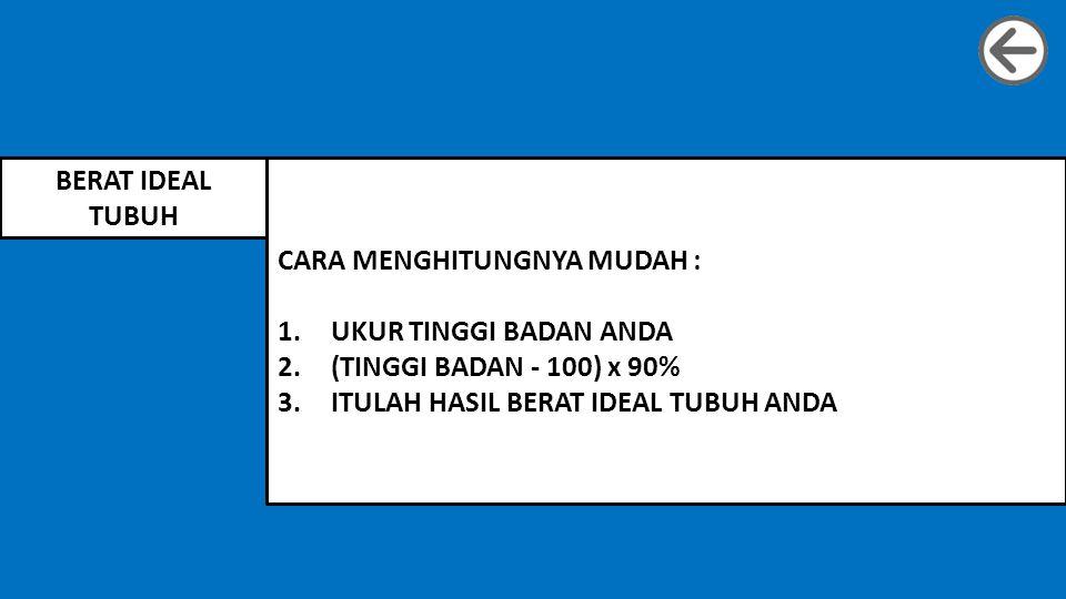 BERAT IDEAL TUBUH CARA MENGHITUNGNYA MUDAH : 1.UKUR TINGGI BADAN ANDA 2.(TINGGI BADAN - 100) x 90% 3.ITULAH HASIL BERAT IDEAL TUBUH ANDA