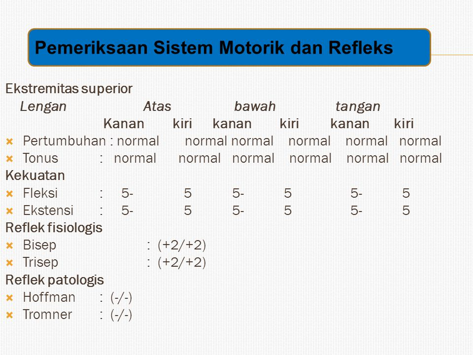Ekstremitas superior Lengan Atas bawah tangan Kanan kiri kanan kiri kanan kiri  Pertumbuhan : normal normal normal normal normal normal  Tonus : normal normal normal normal normal normal Kekuatan  Fleksi: 5- 5 5- 5 5- 5  Ekstensi : 5- 5 5- 5 5- 5 Reflek fisiologis  Bisep: (+2/+2)  Trisep: (+2/+2) Reflek patologis  Hoffman: (-/-)  Tromner: (-/-) Pemeriksaan Sistem Motorik dan Refleks