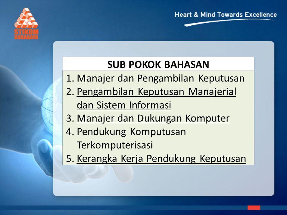 SUB POKOK BAHASAN 1.Manajer dan Pengambilan Keputusan 2.Pengambilan Keputusan Manajerial dan Sistem Informasi 3.Manajer dan Dukungan Komputer 4.Pendukung Komputusan Terkomputerisasi 5.Kerangka Kerja Pendukung Keputusan