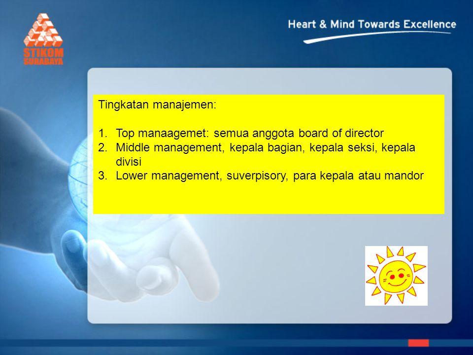 Tingkatan manajemen: 1.Top manaagemet: semua anggota board of director 2.Middle management, kepala bagian, kepala seksi, kepala divisi 3.Lower management, suverpisory, para kepala atau mandor