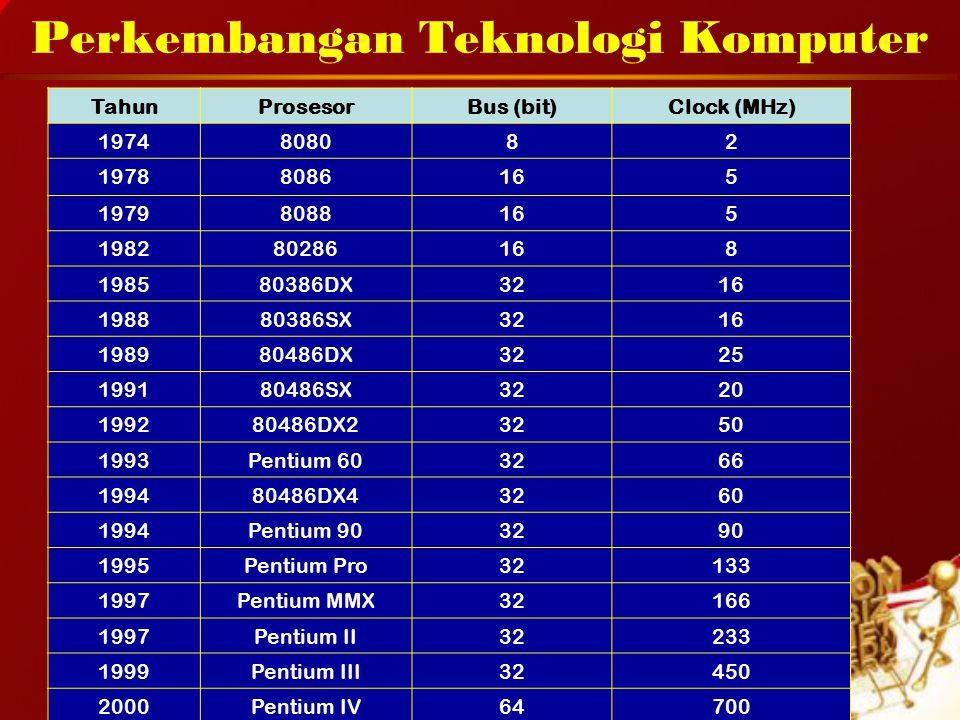Perkembangan Teknologi Komputer TahunProsesorBus (bit)Clock (MHz) 1974808082 19788086165 19798088165 198280286168 198580386DX3216 198880386SX3216 198980486DX3225 199180486SX3220 199280486DX23250 1993Pentium 603266 199480486DX43260 1994Pentium 903290 1995Pentium Pro32133 1997Pentium MMX32166 1997Pentium II32233 1999Pentium III32450 2000Pentium IV64700