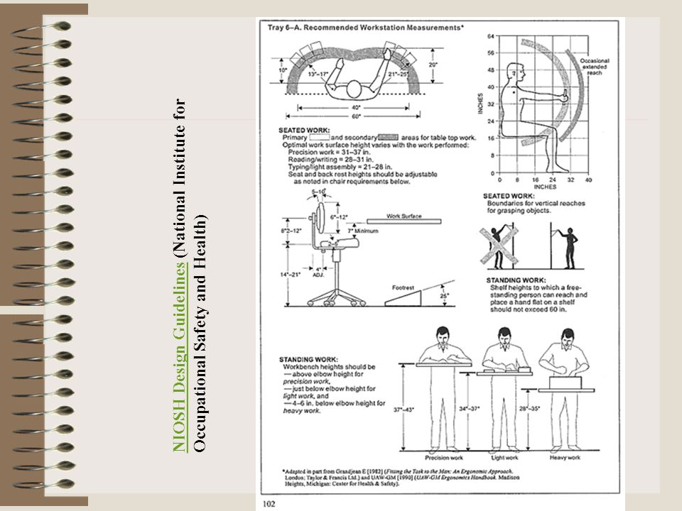 NIOSH Design GuidelinesNIOSH Design Guidelines (National Institute for Occupational Safety and Health)