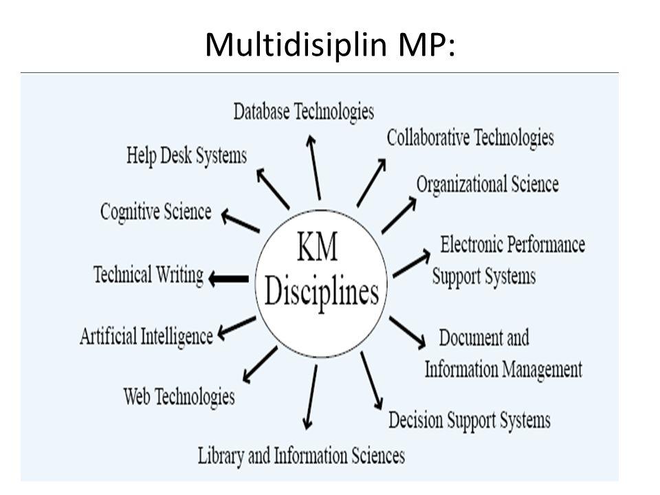 4 langkah agar MP berdaya strategis(Davenport.et.al (1998)): 1.Pengetahuan dapat disimpan: mudah ditelusuri dan dimanfaatkan.