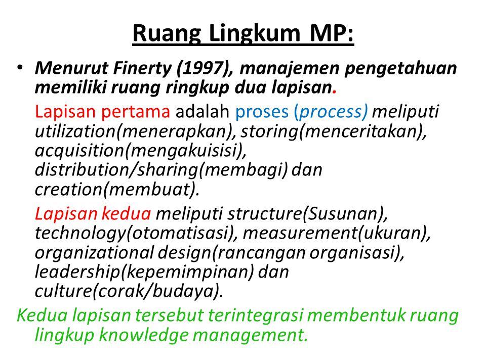 Ruang Lingkum MP: Menurut Finerty (1997), manajemen pengetahuan memiliki ruang ringkup dua lapisan. Lapisan pertama adalah proses (process) meliputi u