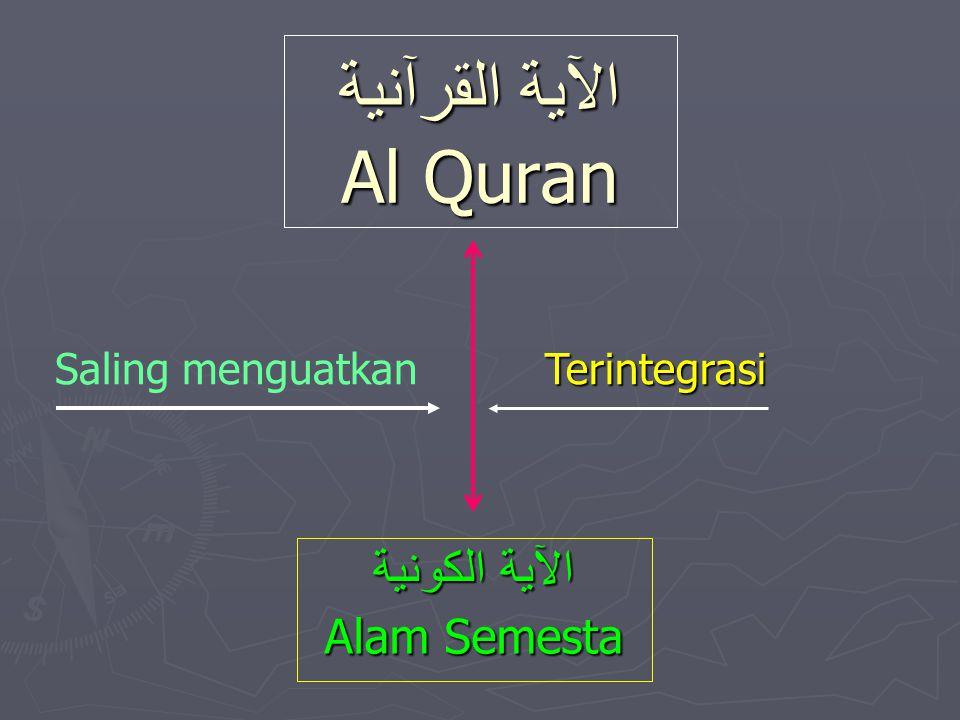 الآية الكونية Alam Semesta الآية القرآنية Al Quran TerintegrasiSaling menguatkan