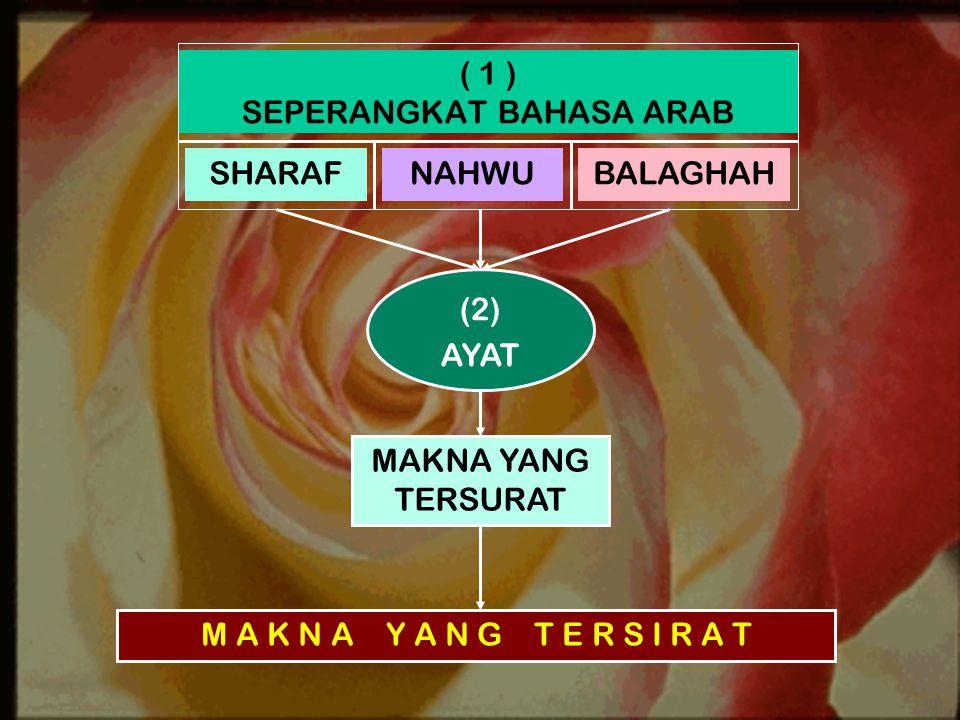 SHARAF ( 1 ) SEPERANGKAT BAHASA ARAB NAHWUBALAGHAH (2) AYAT MAKNA YANG TERSURAT M A K N A Y A N G T E R S I R A T