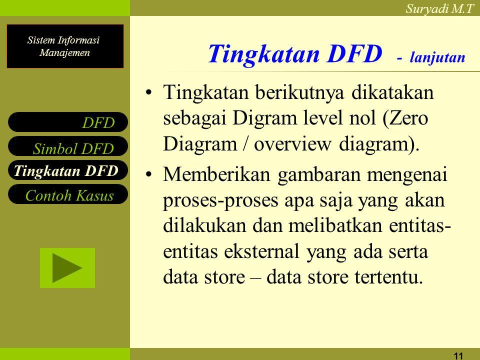 Sistem Informasi Manajemen Suryadi M.T 11 Tingkatan DFD - lanjutan Tingkatan berikutnya dikatakan sebagai Digram level nol (Zero Diagram / overview diagram).