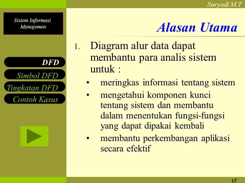 Sistem Informasi Manajemen Suryadi M.T 17 Alasan Utama 1. Diagram alur data dapat membantu para analis sistem untuk : meringkas informasi tentang sist
