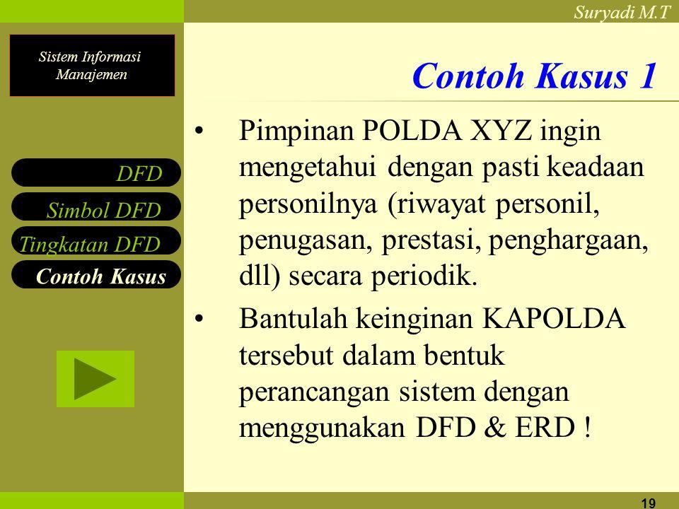 Sistem Informasi Manajemen Suryadi M.T 19 Contoh Kasus 1 Pimpinan POLDA XYZ ingin mengetahui dengan pasti keadaan personilnya (riwayat personil, penugasan, prestasi, penghargaan, dll) secara periodik.