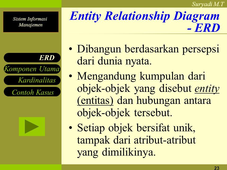 Sistem Informasi Manajemen Suryadi M.T 23 Entity Relationship Diagram - ERD Dibangun berdasarkan persepsi dari dunia nyata. Mengandung kumpulan dari o
