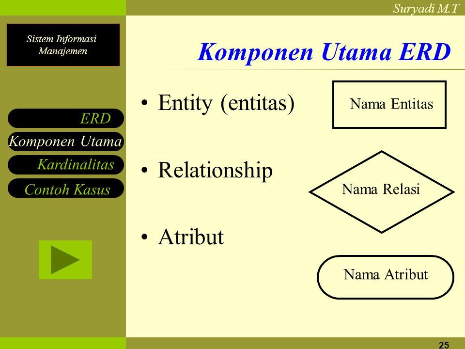 Sistem Informasi Manajemen Suryadi M.T 25 Komponen Utama ERD Entity (entitas) Relationship Atribut Nama Entitas Nama Relasi Nama Atribut Komponen Utam