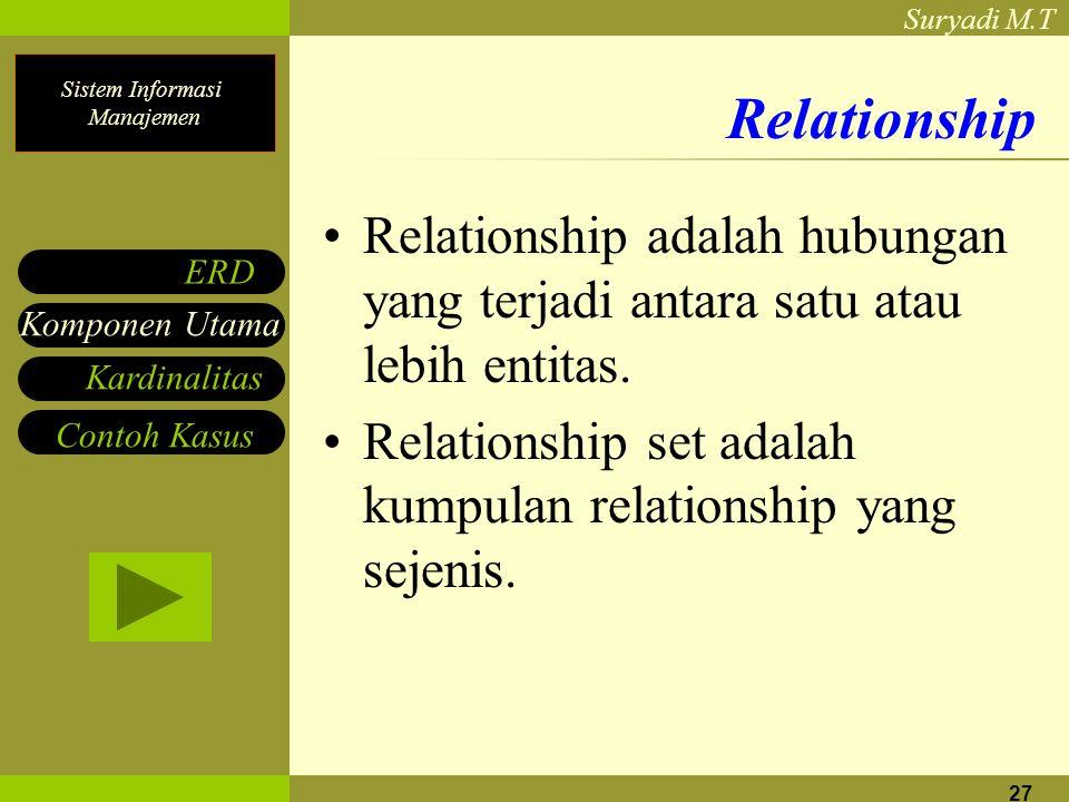 Sistem Informasi Manajemen Suryadi M.T 27 Relationship Relationship adalah hubungan yang terjadi antara satu atau lebih entitas. Relationship set adal
