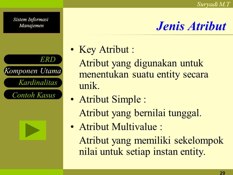 Sistem Informasi Manajemen Suryadi M.T 29 Jenis Atribut Key Atribut : Atribut yang digunakan untuk menentukan suatu entity secara unik. Atribut Simple