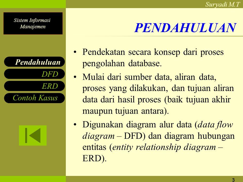 Sistem Informasi Manajemen Suryadi M.T 14 DFD Simbol DFD Contoh Kasus Tingkatan DFD