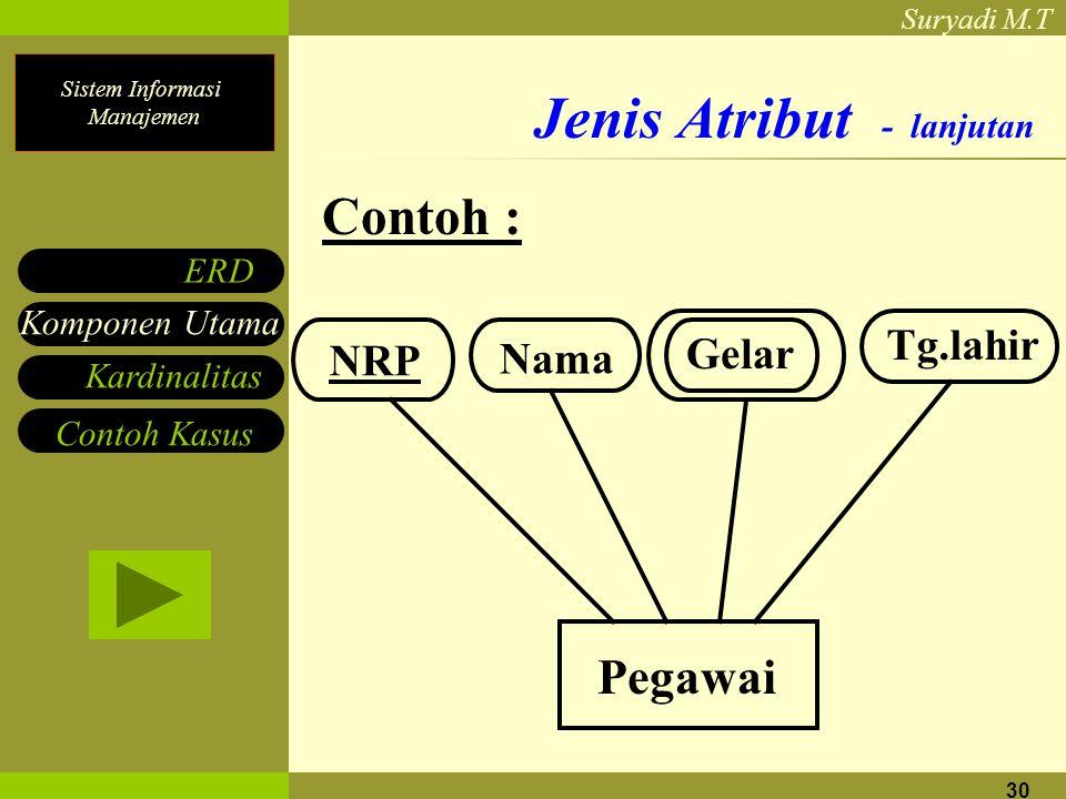 Sistem Informasi Manajemen Suryadi M.T 30 Jenis Atribut - lanjutan Contoh : Pegawai NRP Nama Gelar Tg.lahir Komponen Utama ERD Contoh Kasus Kardinalitas