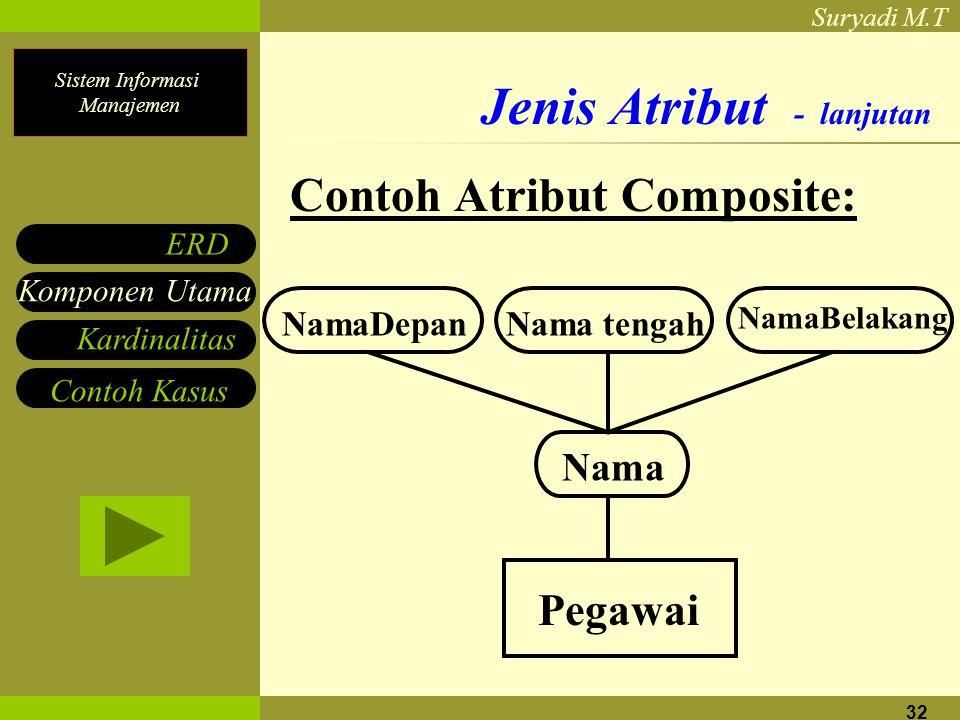Sistem Informasi Manajemen Suryadi M.T 32 Jenis Atribut - lanjutan Contoh Atribut Composite: Pegawai Nama NamaDepanNama tengah NamaBelakang Komponen U